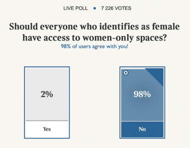 Times poll