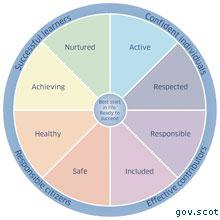 Health Respect website